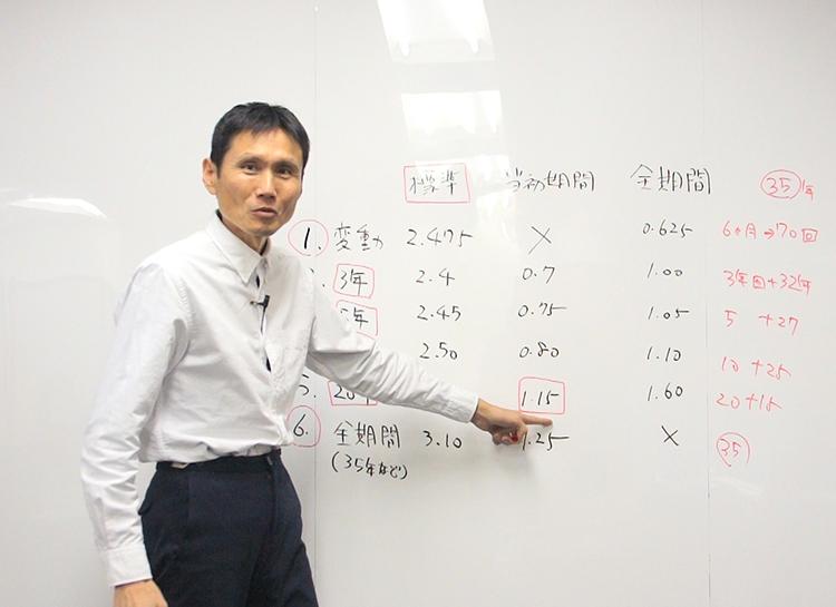 変動金利と固定金利はどっちがお得?