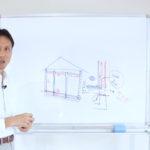 正しい床断熱の施工方法